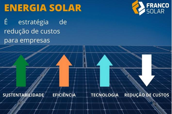ENERGIA SOLAR COMO ESTRATÉGIA DE REDUÇÃO DE CUSTOS PARA EMPRESAS